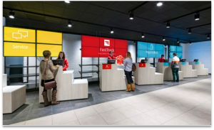 Retail location planning local retail